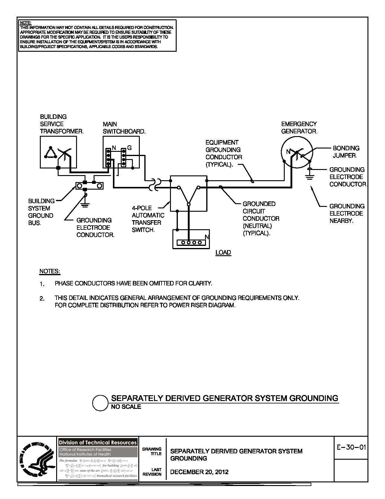 E Separately Derived Generator System Grounding on Grounding Separately Derived System Generator