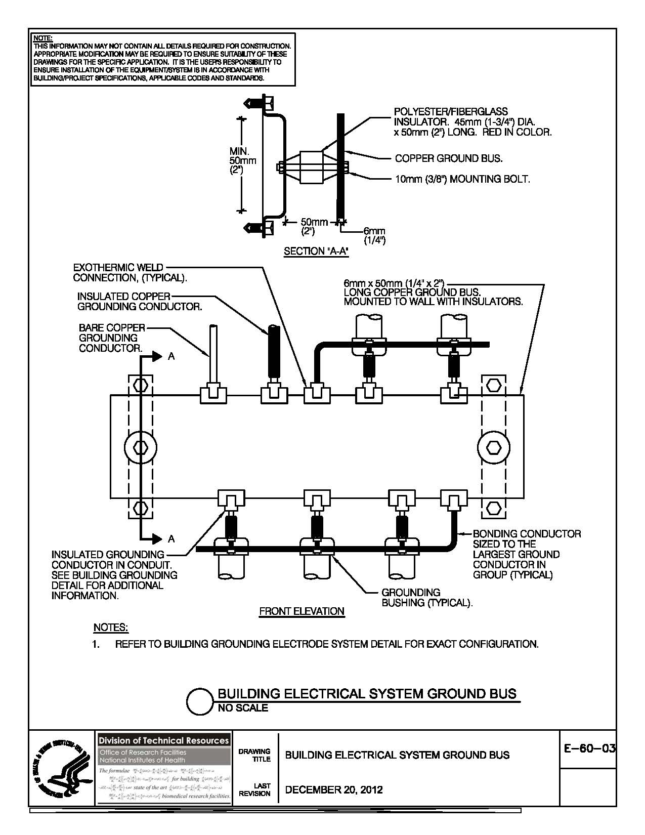 Range Receptacle Wiring Not Lossing Diagram Leviton 50 Amp Wire Isolated Grounding Groundwater Elsavadorla
