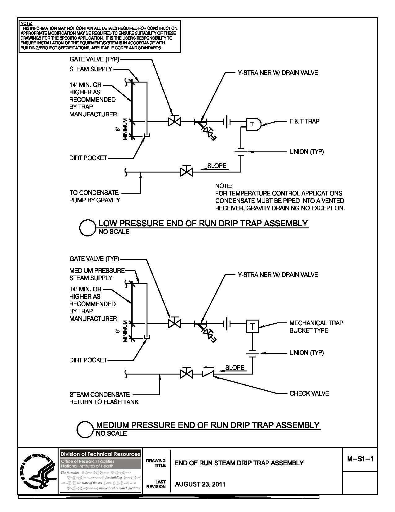 NIH Standard CAD Details